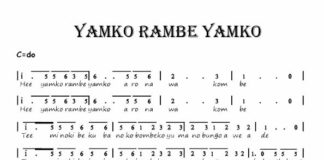Dari mana Asal Lagu Yamko Rambe Yamko?